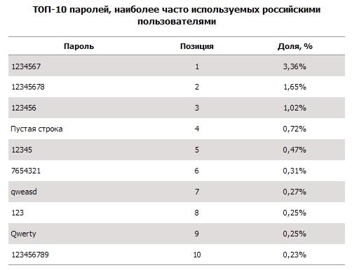 http://best-itpro.narod.ru/forum/02072009-1.jpg