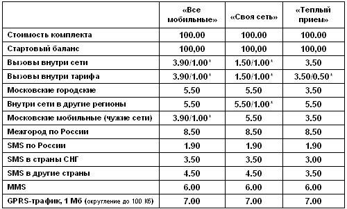 http://best-itpro.narod.ru/forum/19052009-4.jpg