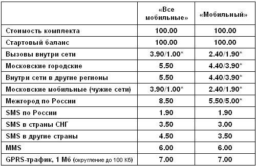 http://best-itpro.narod.ru/forum/19052009-5.jpg