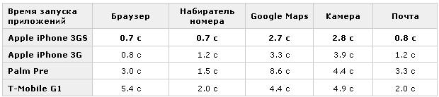 http://best-itpro.narod.ru/forum/22062009-2.jpg