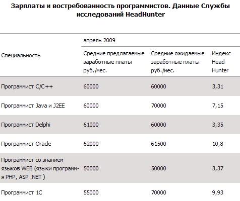 http://best-itpro.narod.ru/forum/26052009-6.jpg