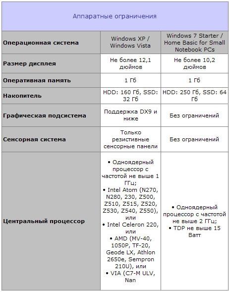 http://best-itpro.narod.ru/forum/26052009-7.jpg